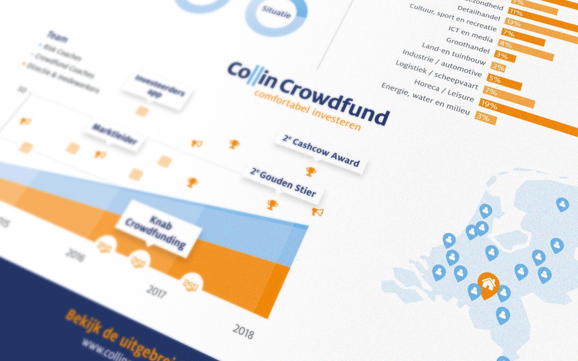 100 miljoen bereikt Collin Crowdfund infographic JAgd ontwerp detail 2