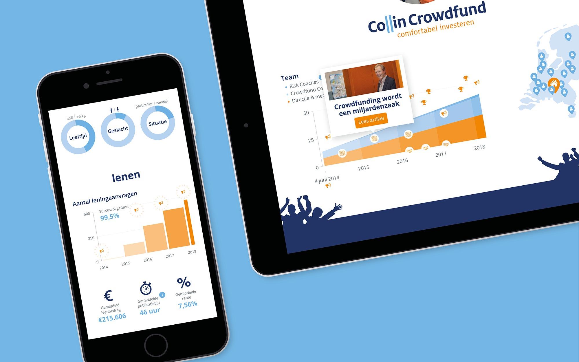 100 miljoen bereikt Collin Crowdfund infographic JAgd ontwerp detail