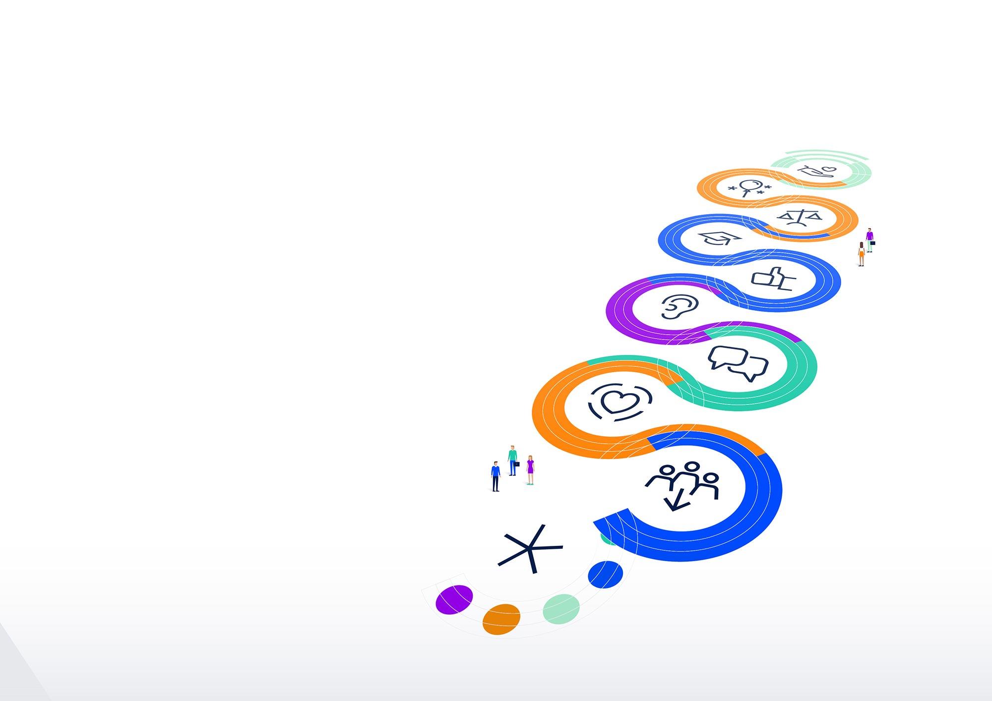 Abbvie Culture Audit visuals BEX Communicatie infographic ontwerp JAgd