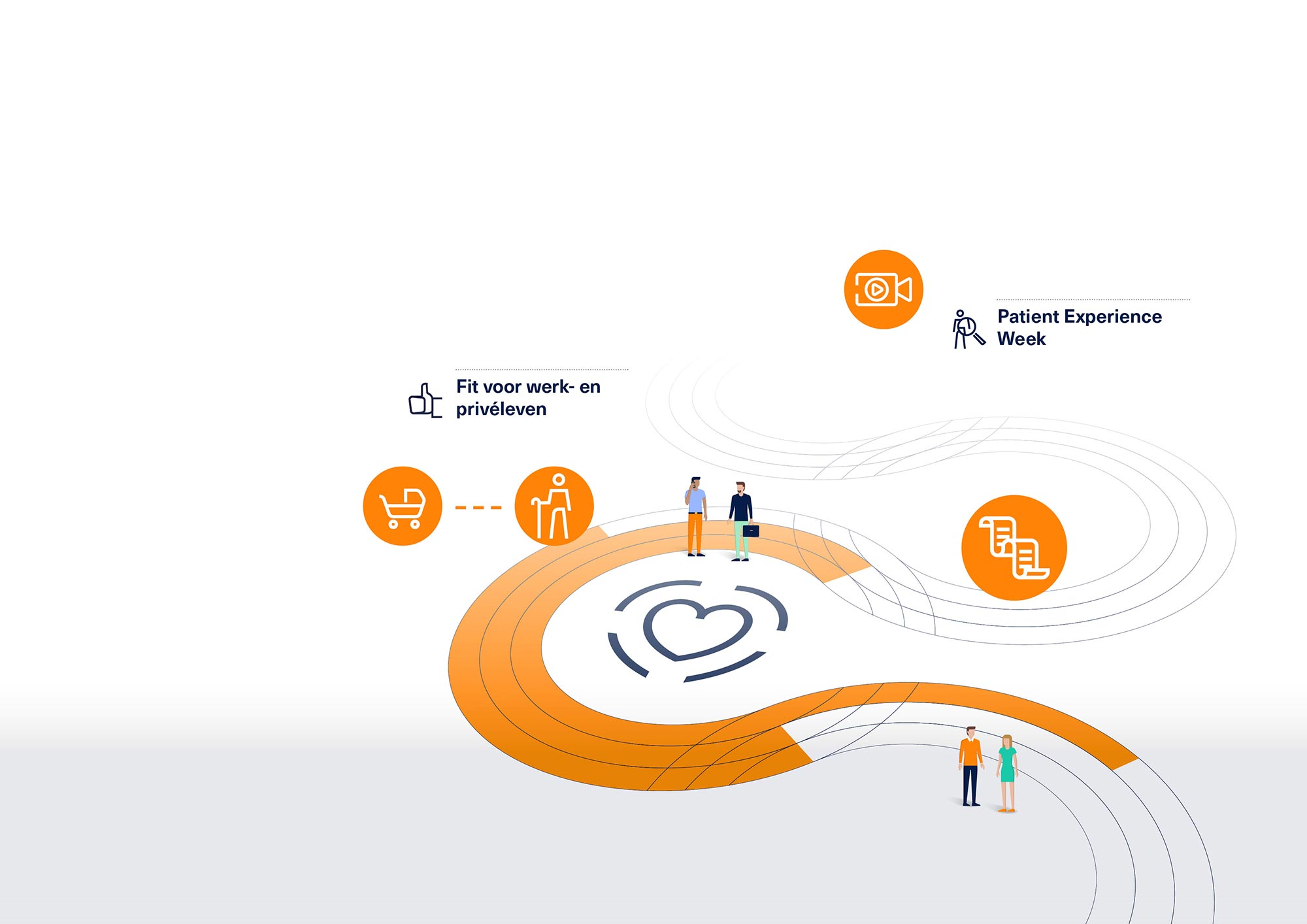 Abbvie Culture Audit visuals BEX Communicatie infographic ontwerp JAgd 2