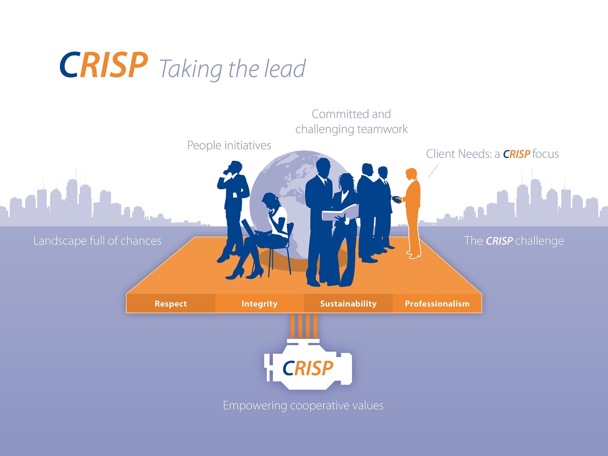 CRISP BEX Communicatie infographic ontwerp JAgd