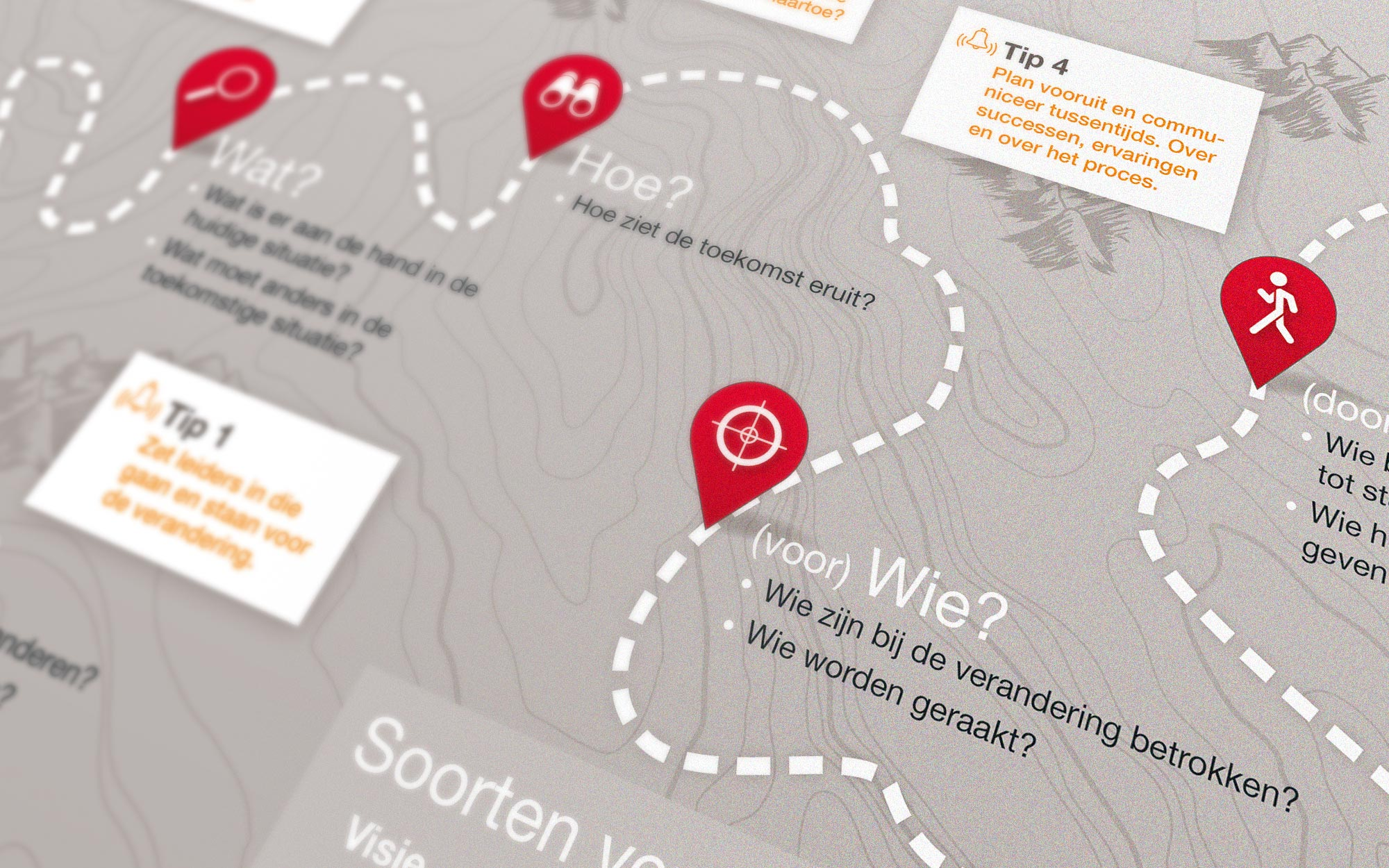 De weg naar succesvol veranderen BEX communicatie infographic JAgd ontwerp detail