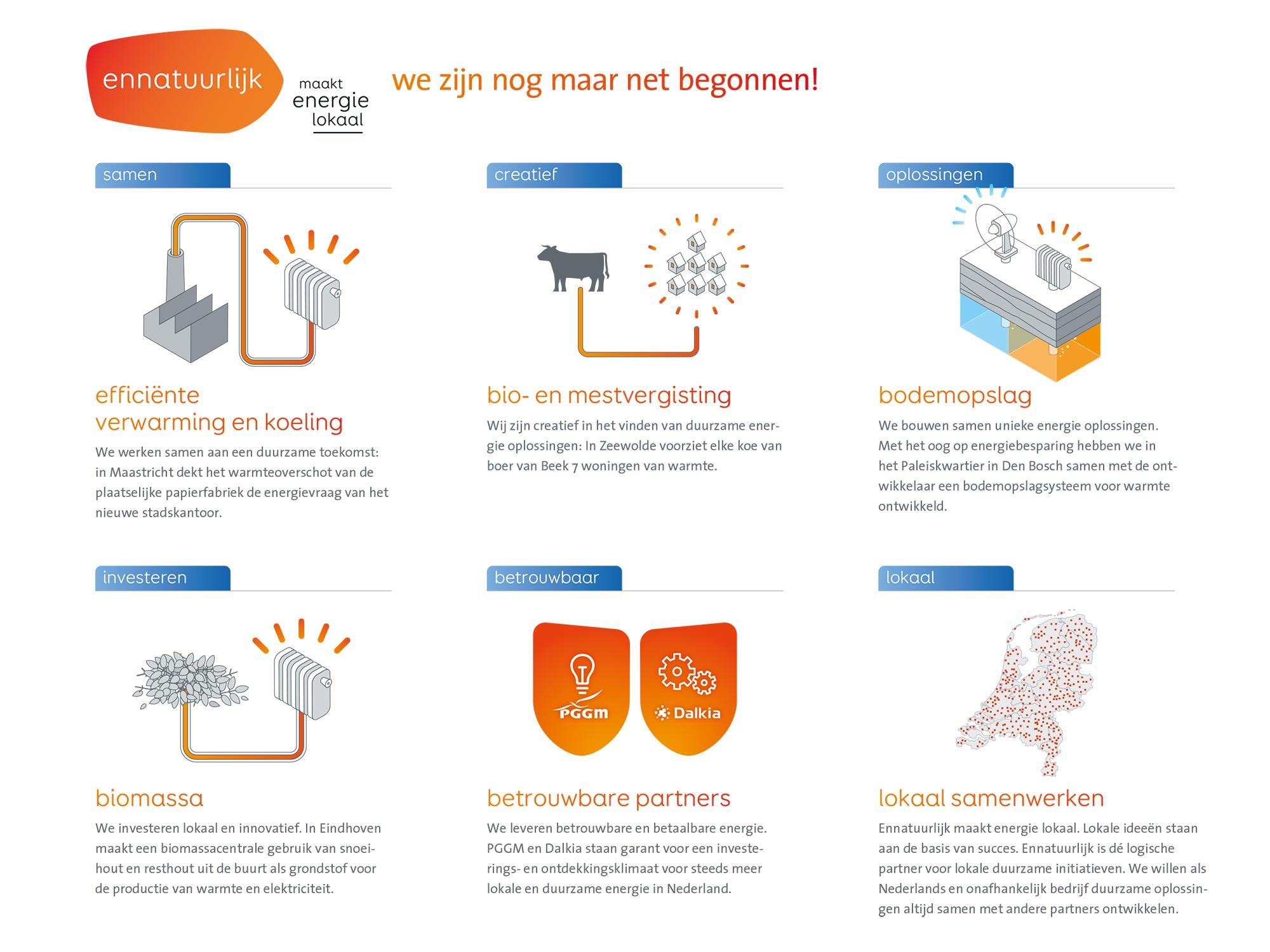 Ennatuurlijk BEX Communicatie infographic ontwerp JAgd