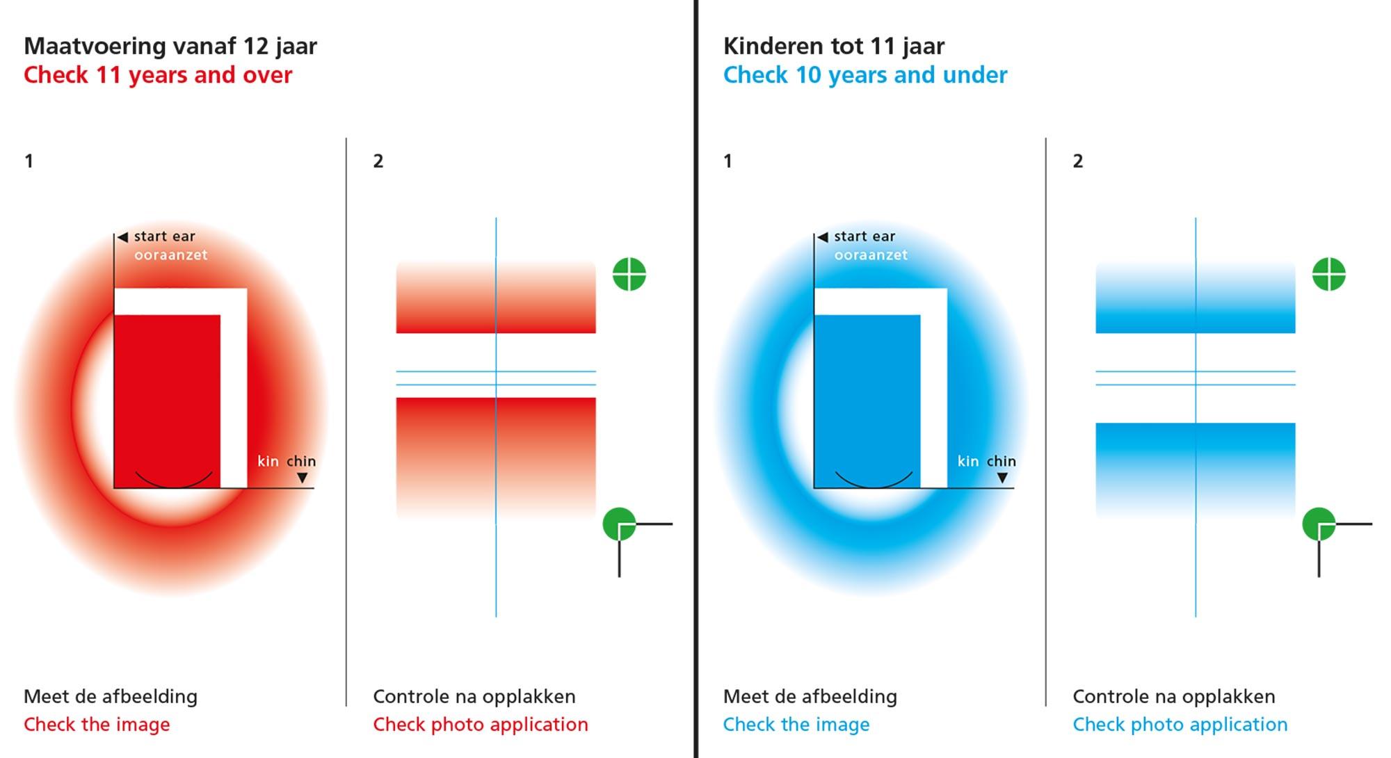 Fotomatrix transparant Binnenlandse Zaken infographic JAgd ontwerp