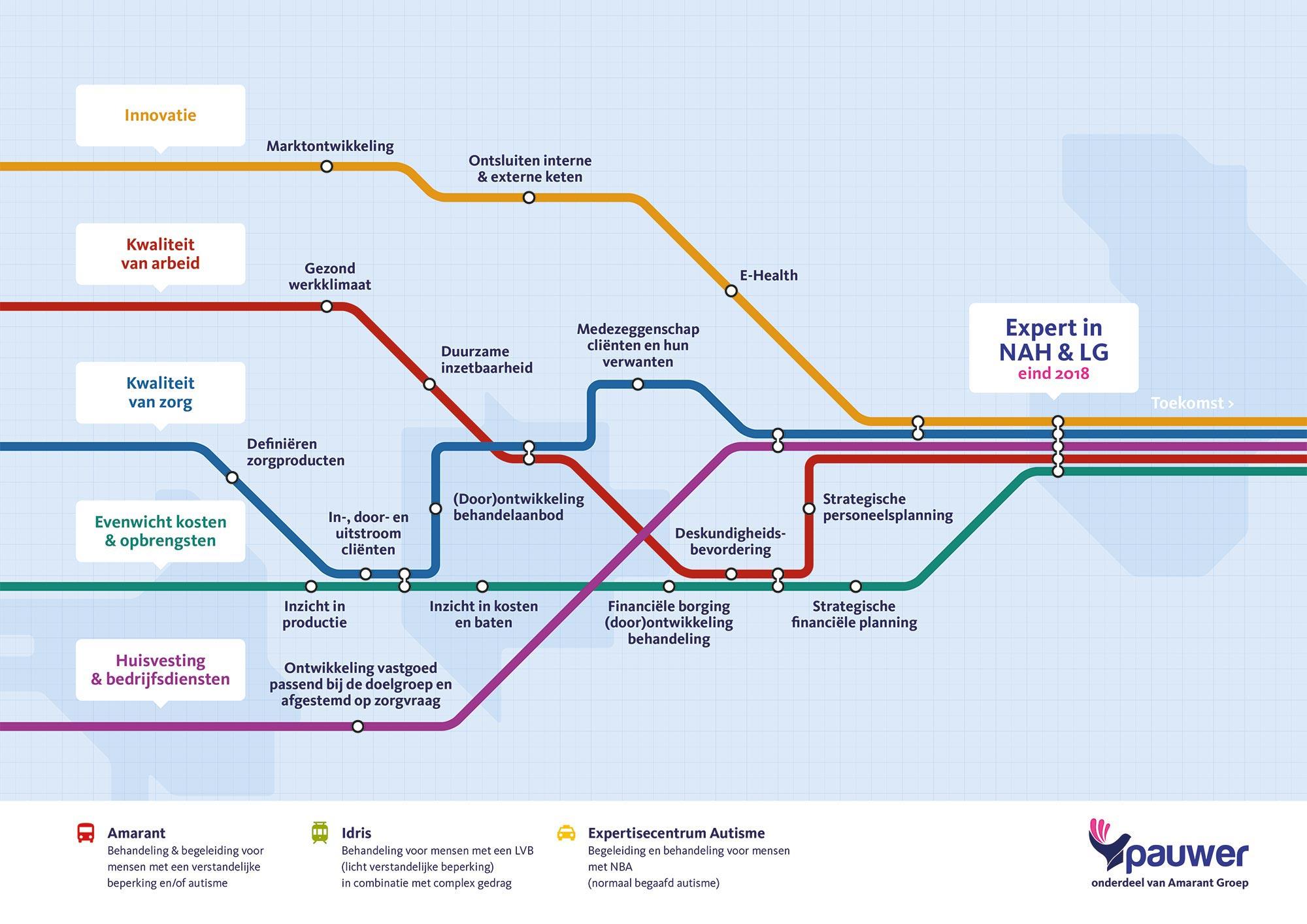 Metrokaart Pauwer infographic JAgd ontwerp