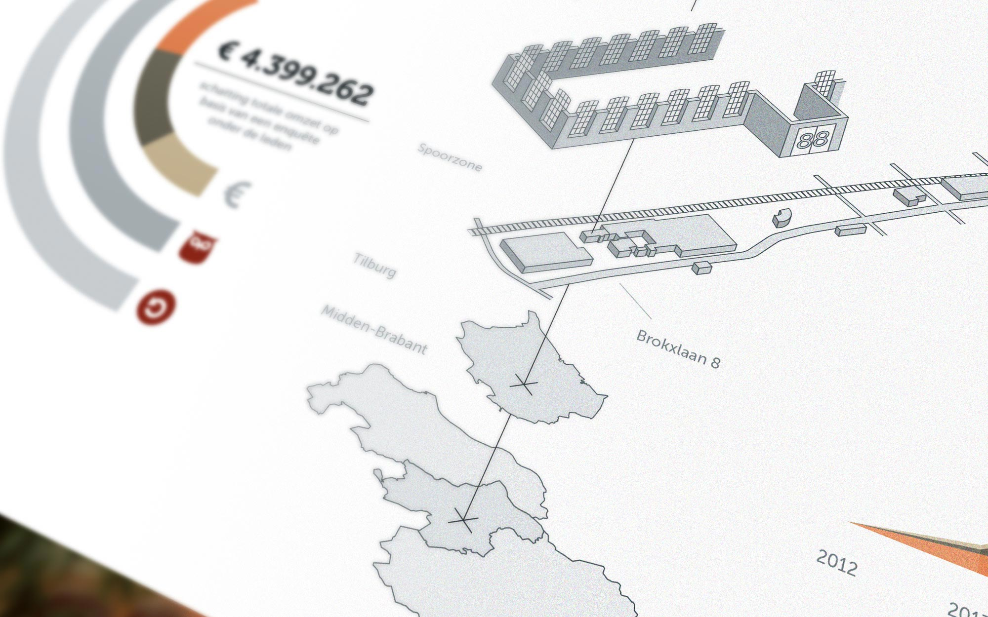 Samenstelling MCSI infographic JAgd ontwerp detail 2