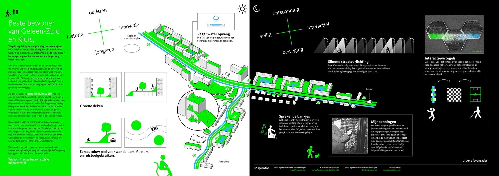 Who Cares inzending MCSI infographic ontwerp JAgd