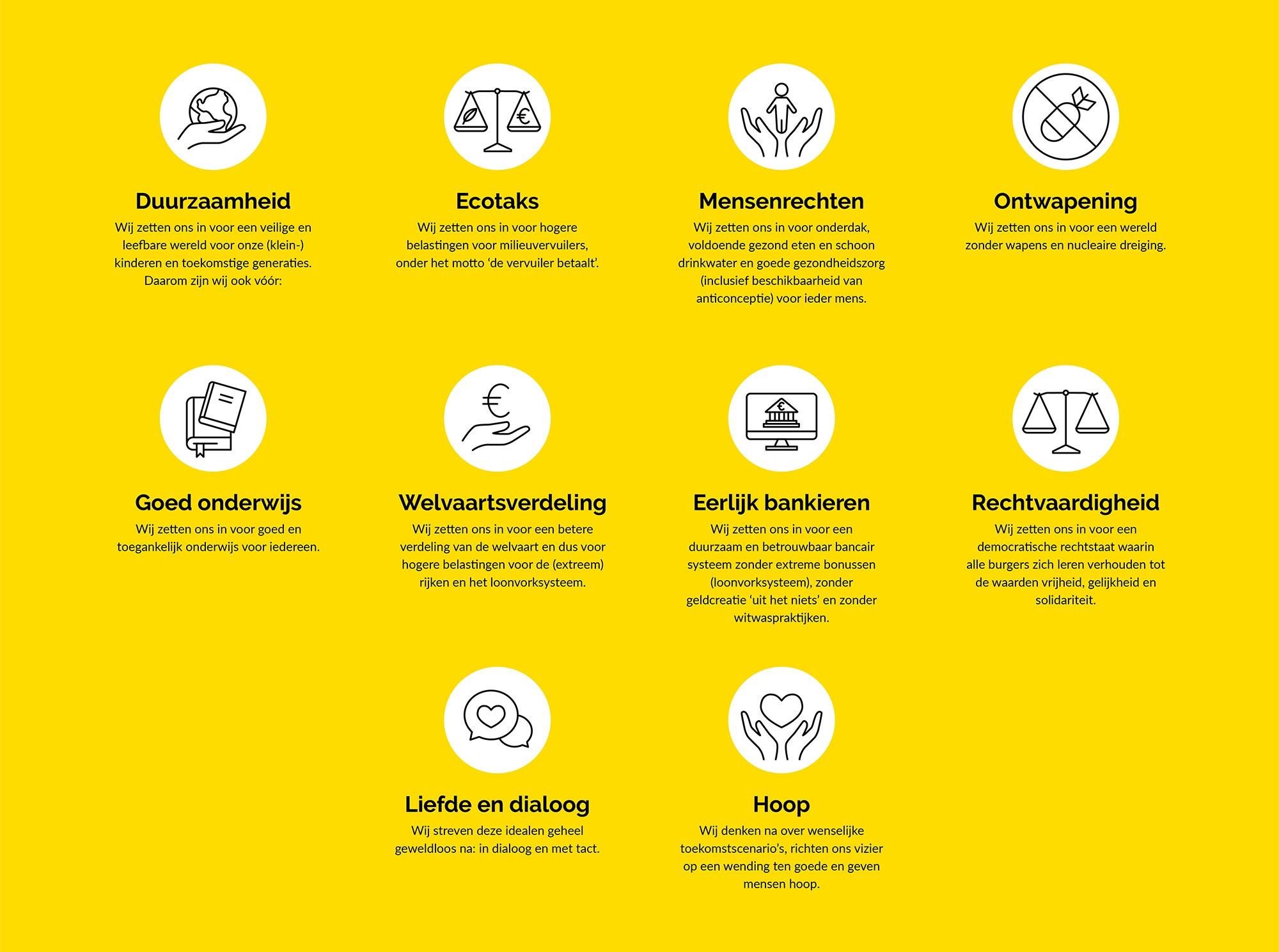 iconen De Tegenfase infographic ontwerp JAgd