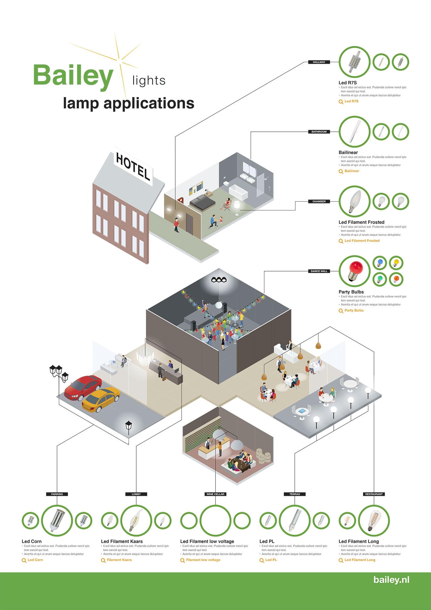 lamp applications Bailey lights infographic JAgd ontwerp