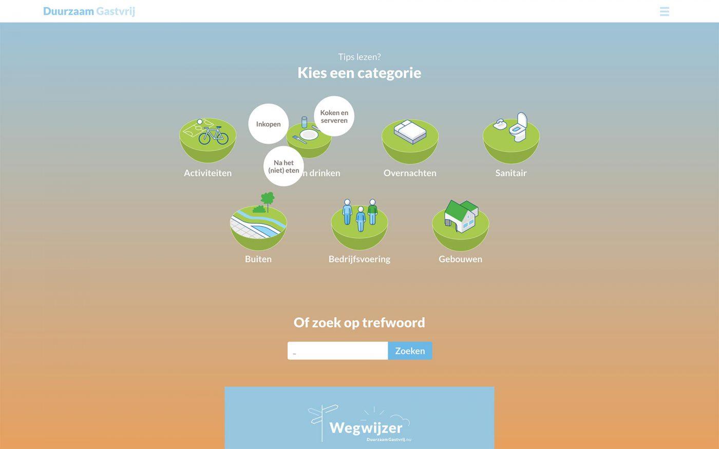 Duurzaam Gastvrij website Een Gezond Leisureklimaat JAgd ontwerp 2