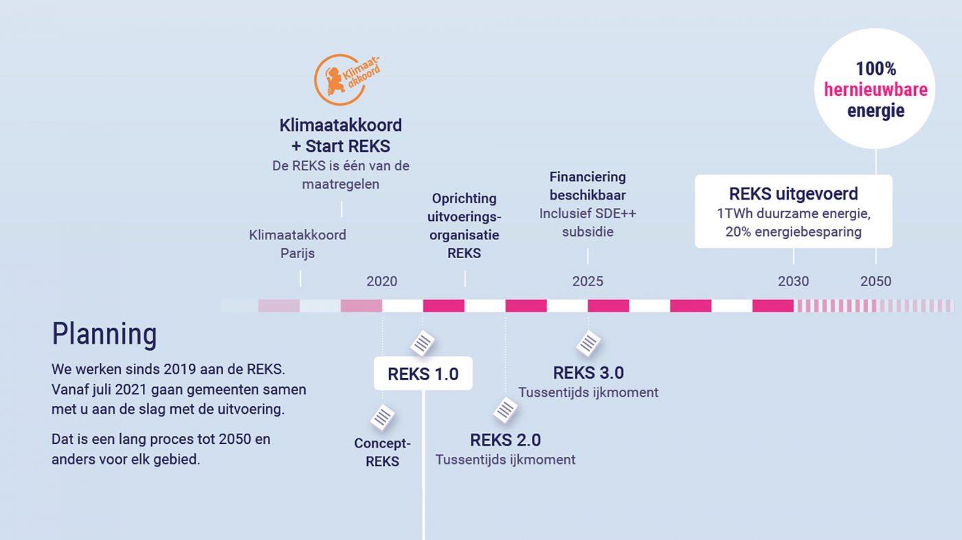REKS bod 1 infographic JAgd ontwerp detail 2