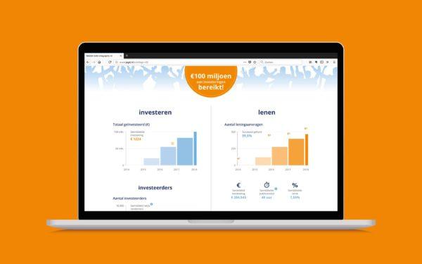 Collin Crowdfund 100 miljoen infograpic ontwerp JAgd